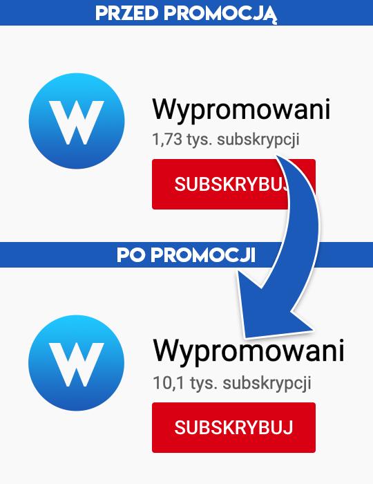 kup subskrypcje youtube na wypromowani.pl